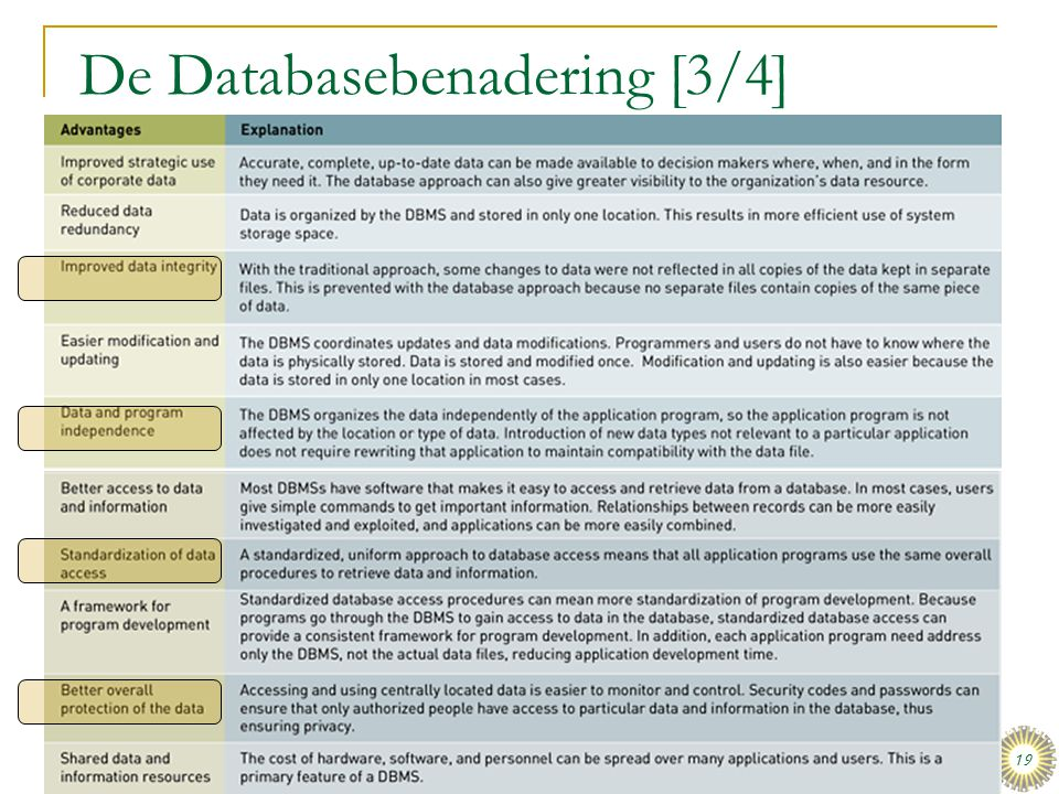 De Databasebenadering [3/4]